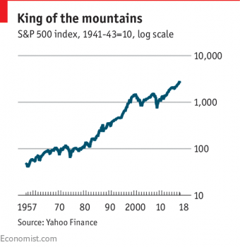 Финансовые рынки гнушайся равновесия