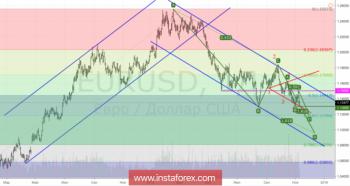 Доллар поставил евро шах