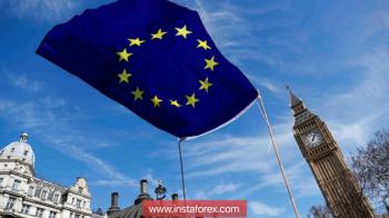 EUR/USD во власти внешнего фундаментального фона