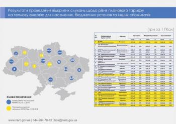 В Украине пересчитали тарифы на тепло