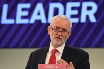 EUR/GBP. Фунт остаётся под давлением: лейбористы не поддержали повторный референдум