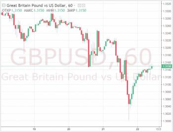 Как долго продлится долларовый спад и что толкает стерлинг