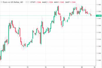 Доллар поднимается к большинству валют в среду